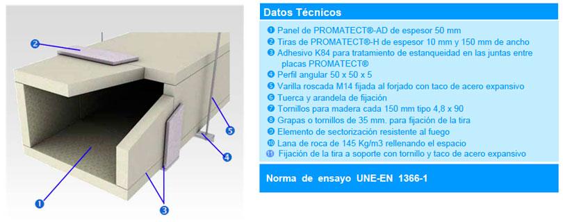 Conducto ventilación horizontal EI120